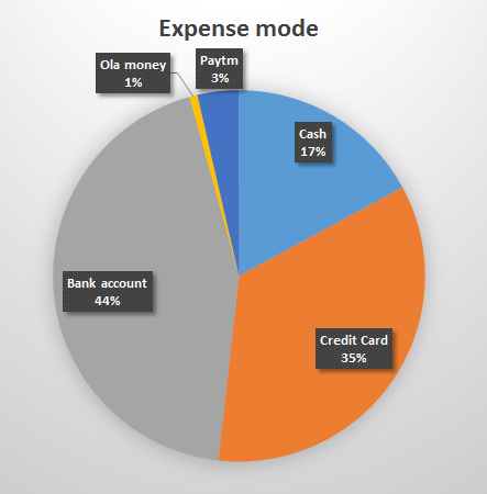 expense-2016